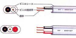 水道材料 VVF 3芯 2.0mm 100M[新品]