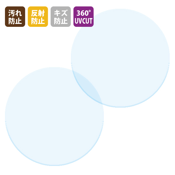 【店内最大ポイント20倍 ~12/27 9:59】汚れ防止+反射防止+キズ防止+360度UVカットコート