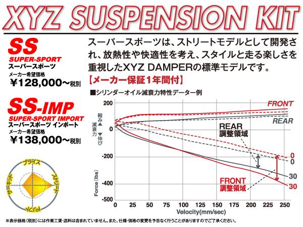 XYZ 車高調 SS Type-IMP VW ゴルフ7 GTI SS-VO20-5 フォルクスワーゲン フルタップ車高調 全長調整式車高調 30段階減衰力調整付車高調