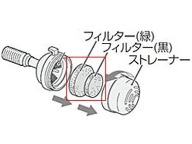 豊富な品 フィルター 交換用フィルター 給水ホース用 メール便対応可能 東芝 TOSHIBA ふろ水給水ホース用フィルター 期間限定で特別価格 洗濯機用 部品コード:42044562 交換フィルター 宅コ