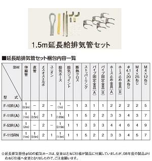 ☆CORONA☆コロナ☆FF式石油暖房機用 1.5m延長給排気管セット部品コード:F-11R-A→F-11R-Bへ変更です。