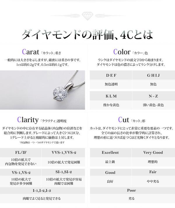 K180.5ctダイヤモンドペンダント/ネックレススクリューチェーン(鑑別書付き)送料無料!