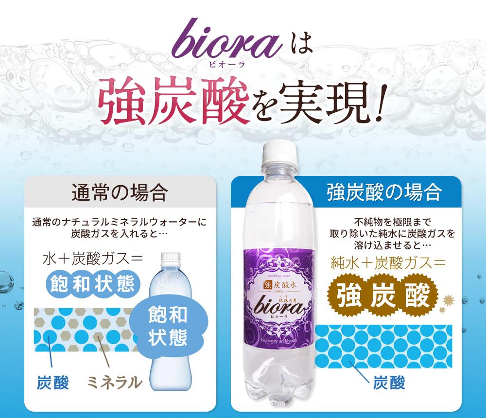飲料>炭酸水>美活炭酸水biora