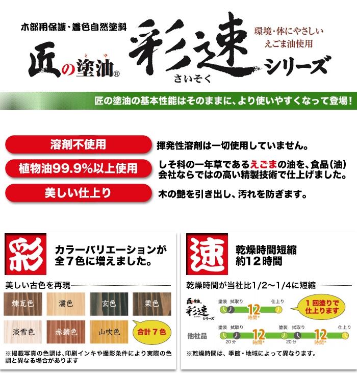木部用保護・着色自然塗料 匠の塗油 彩速シリーズ 18L 濡色(クリヤー)__ko-saisoku-5a