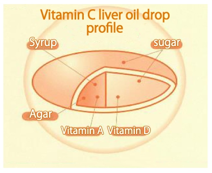 Kawai cod liver oil drop inventory available! Two set Kawai pharmaceutical nutrition functional foods vitamin C cod liver oil drop 300 grain containing vitamin A and D + vitamin C. Kawai cod liver oil beauty health supplement supplements Kawai cod liver