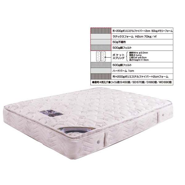 マットレス ポケットコイル セミダブルベッド用マットレス 厚さ28cm ベッド マット セミダブルサイズ ラテックス ピロートップ 送料無料