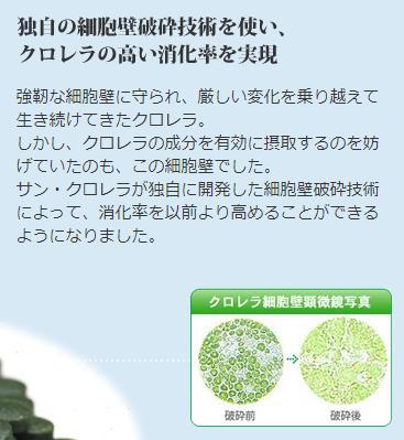 愛犬・愛猫用サン・クロレラ アガリクス粒タイプ70粒(メール便) 【ラッキーシール対応】