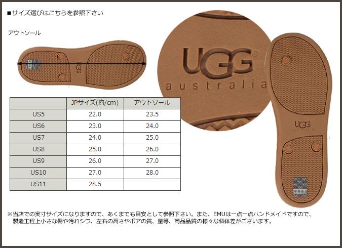 adfbab2b120 UGG UGG fluffy flip flop Beach Sandals Mouton WOMENS FLUFFIE 1684 1007582  Sheepskin ladies