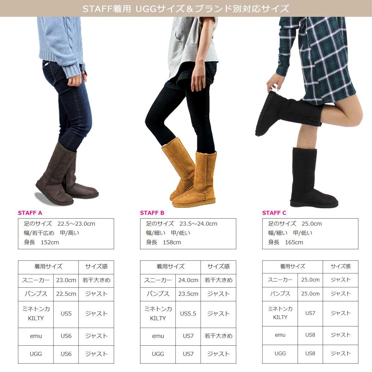 UGG Ugg Classic Tall Sheepskin boots WOMENS CLASSIC TALL 5815 Sheepskin  women s 1d5479fd6