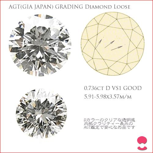 0.736ct AGT鑑定書付属【送料無料1225】 D VS1 ダイヤモンドルース G