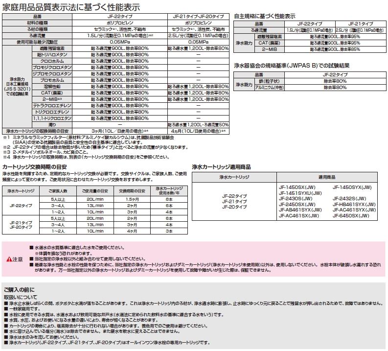 【フラッシュクーポン!5/1~5/8 AM9:59】[JF-21-T]リクシル[LIXIL/INAX]交換用浄水カートリッジ[5物質高塩素除去タイプ][JF-21x3個入り]