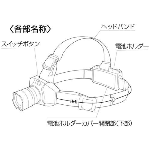 セーブ・インダストリー ズーム付き 5W LEDヘッドライト ブラック SV-4786