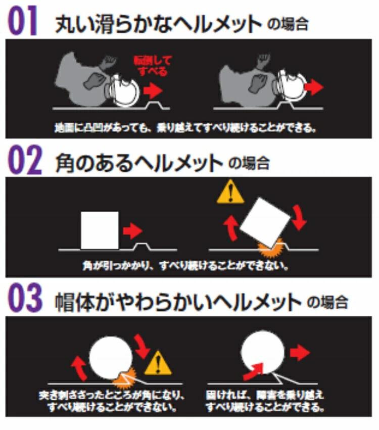56design56デザイン フルフェイスヘルメット ◇限定Special Price Arai×56design RX-7X Nakano Red 2003 56design レッド 56デザイン ナカノ ヘルメット アールエックス 売店 セブンエックス