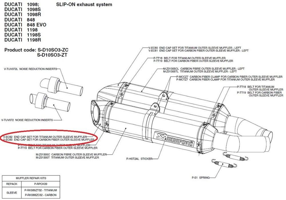 AKRAPOVIC アクラポビッチ その他マフラーパーツ 【リペアパーツ】V-EC82 end cap set for titanium outer sleeve muffler