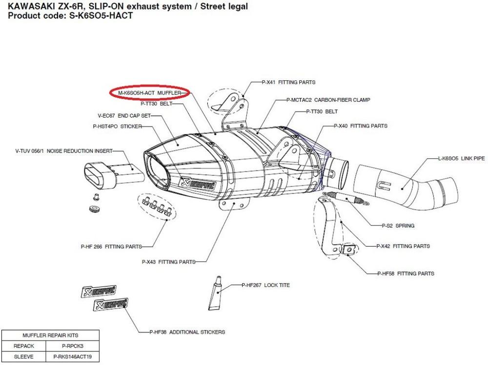 AKRAPOVIC アクラポビッチ 【リペアパーツ】M-K6SO5H-ACT muffler ZX-6R