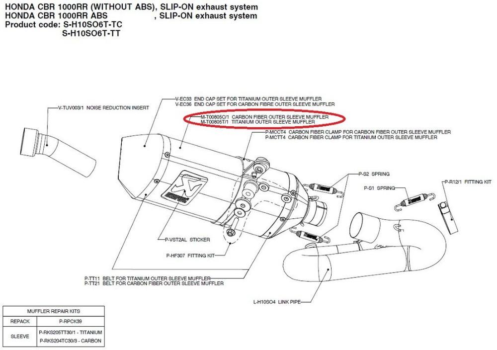 AKRAPOVIC アクラポビッチ 【リペアパーツ】M-T00805C/1 carbon fiber outer sleeve muffler CBR1000RR
