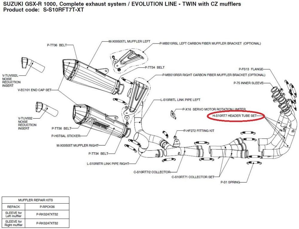 AKRAPOVIC アクラポビッチ 【リペアパーツ】H-S10RT7 header tube set GSX-R1000