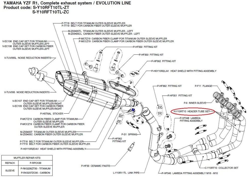 AKRAPOVIC アクラポビッチ 【リペアパーツ】H-Y10RT10 header tube set YZF-R1