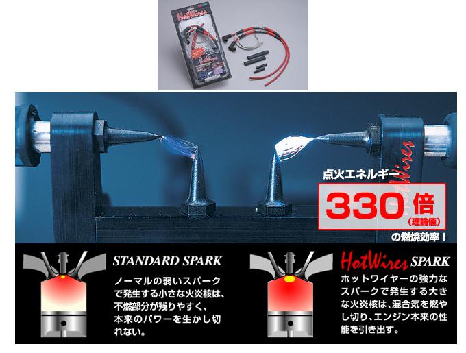 【在庫あり】NOLOGY ノロジー プラグコード ホットワイヤー(1台分セット商品) ZRX400 /II -97