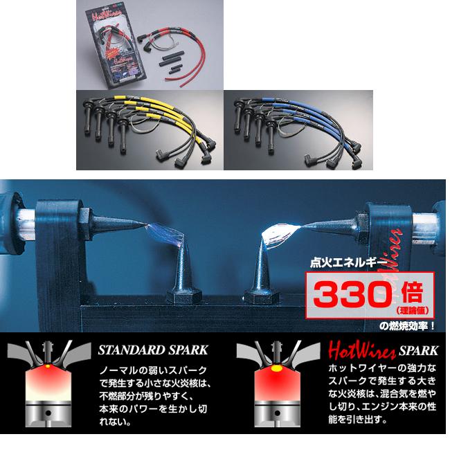 NOLOGY ノロジー プラグコード ホットワイヤー カラー:レッド 125SX 250SX 60SX 65SX