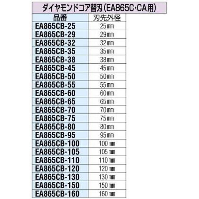 ESCO エスコ 130mmダイヤモンドコア替刃