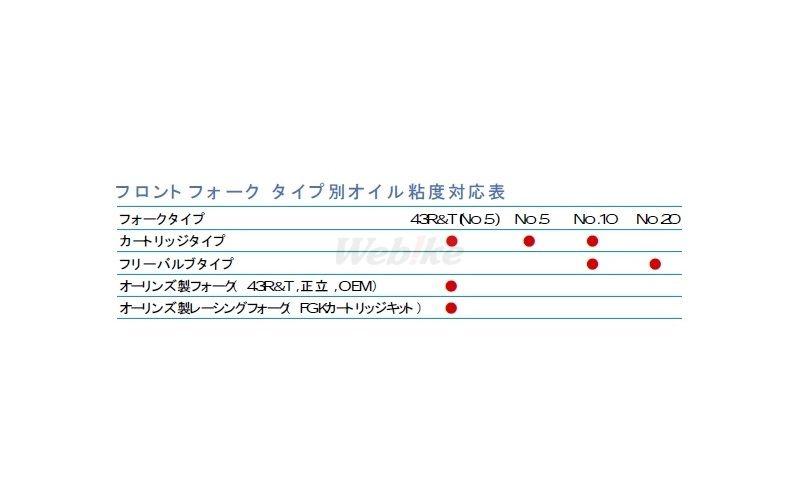 OHLINS オーリンズ フロントフォークスプリング/フルードセット グレード:No.10/cSt(40度):40.0 CBR1100XXスーパーブラックバード