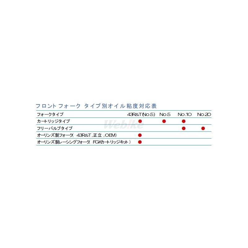 OHLINS オーリンズ フロントフォークスプリング/フルードセット グレード:No.20/cSt(40度):98.0 ゼファー1100