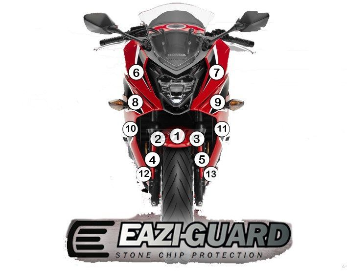 EAZI-GUARD イージーガード 車種別ストーンチッププロテクションフィルム CBR650F CBR650R