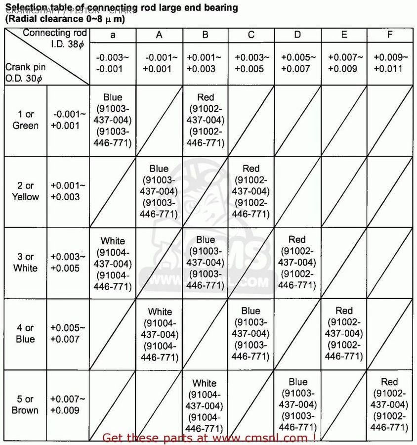CMS シーエムエス その他エンジンパーツ (13000KB1308) CRANK SHAFT COMP. CB125S 1981 (B) USA CB125S 1982 (C) USA