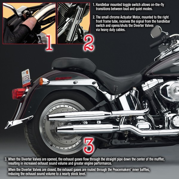 National Cycle ナショナルサイクル Peacemakers(R) リュームコントロール エキゾーストシステム (Peacemakers (R) Volume Control Exhaust Systems)