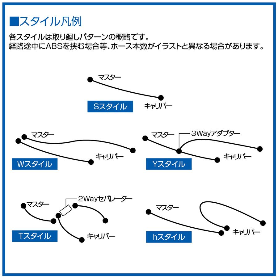 ホースカラー:クリア FZR250 スウェッジライン ブレーキホースキット SWAGE-LINE ホースの長さ:30mmロング フロント