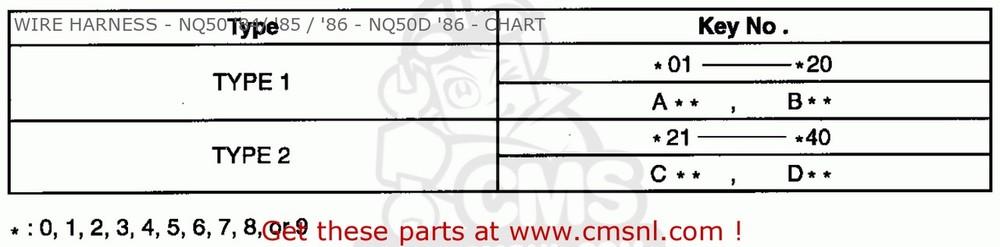 CMS シーエムエス その他電装パーツ (31600GM0003) REG.COMP.,RECT