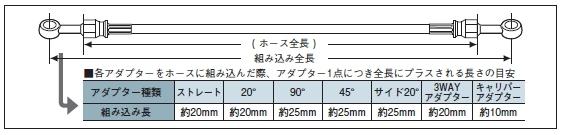 アンサー 19モデル MXパンツ ANSWER ELITE DISCORD オフロードパンツ サイズ:28