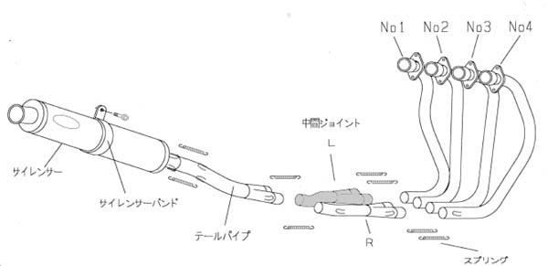NOJIMA ノジマ その他マフラーパーツ 集合 Sチタン 左用 CB1300SF