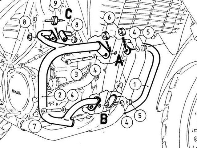 HEPCO&BECKER ヘプコ&ベッカー エンジンガード XT 660 R XT 660 X