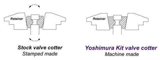 【在庫あり】YOSHIMURA ヨシムラ その他エンジンパーツ バルブコッターセット GSX-R1000 GSX-R600 GSX-R750