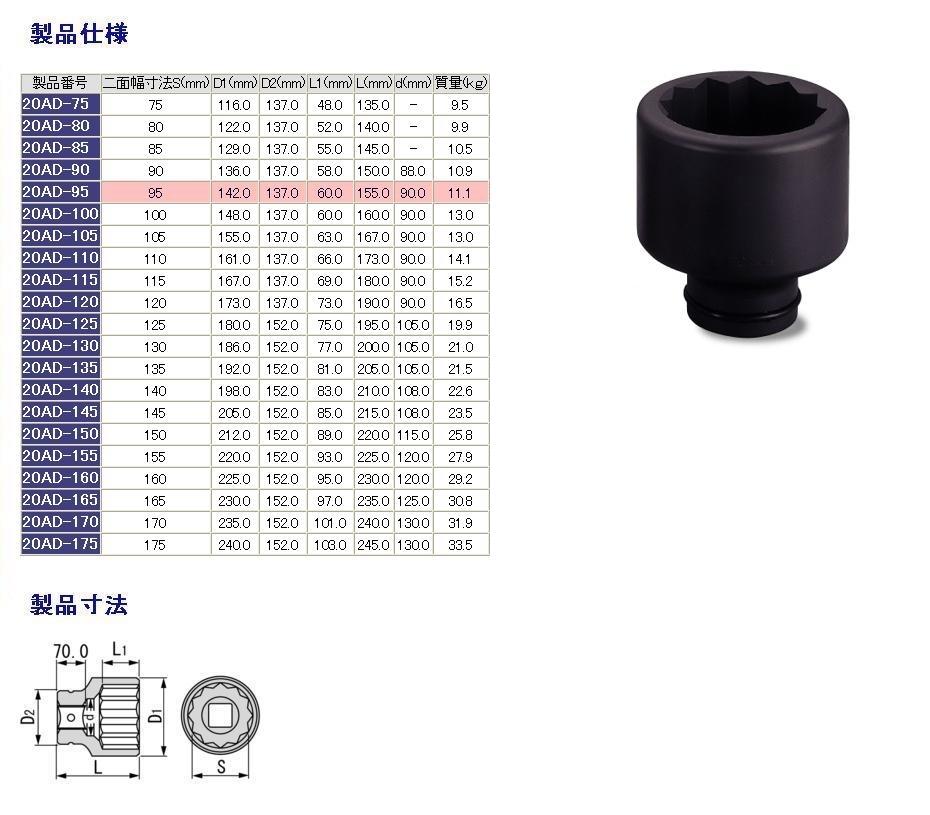 TONE トネ インパクト用ソケット(12角)/63.5mm