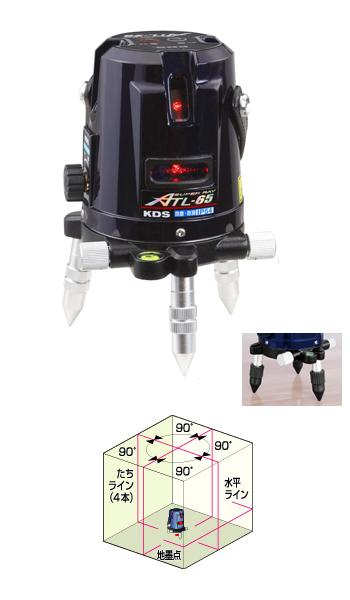 高輝度レーザー墨出器 スーパーレイ ATL-65 [本体]]ムラテックKDS〕