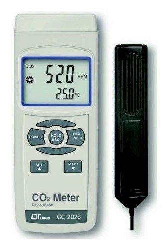【SS】CO?濃度計 GC-2028 マザーツール