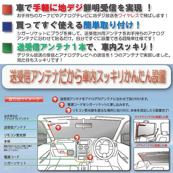 KEIYO車載用無線全部的塞古調諧器(AN-T006)