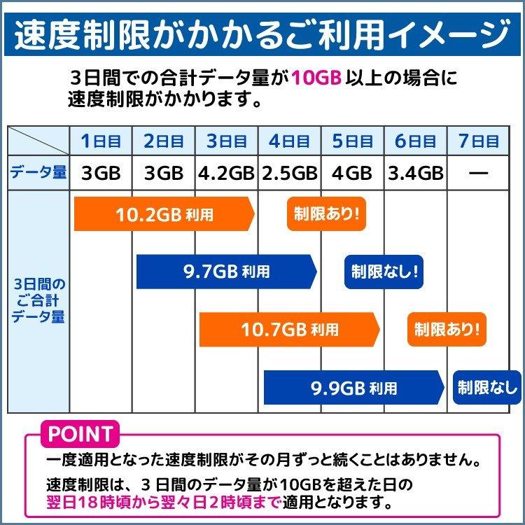 通信 速度 目安 通信速度はどれくらいあれば快適? 目安と測定方法を紹介