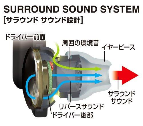 聽見TDK運動耳機TH-SEF301YG黄綠色周圍的聲音的放心的吊鈎型耳機