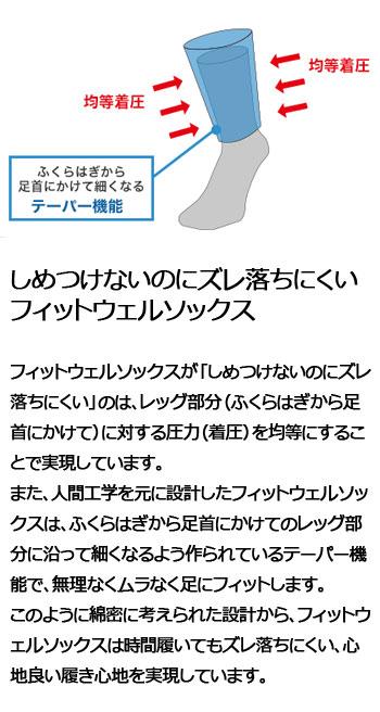 【メール便対応】ミズノフィットウェルソックス52JX5A01(靴下)FITWELLSOXMIZUNOゴルフ【2sp_120829_green】