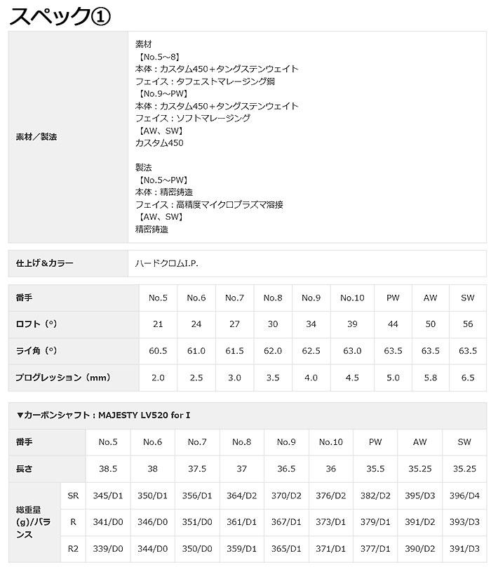 マルマンマジェスティロイヤルSPアイアン5本セット(No.7〜10.PW)カーボンシャフトLV520MARUMANMAJESTYROYALSPロイヤルエスピー