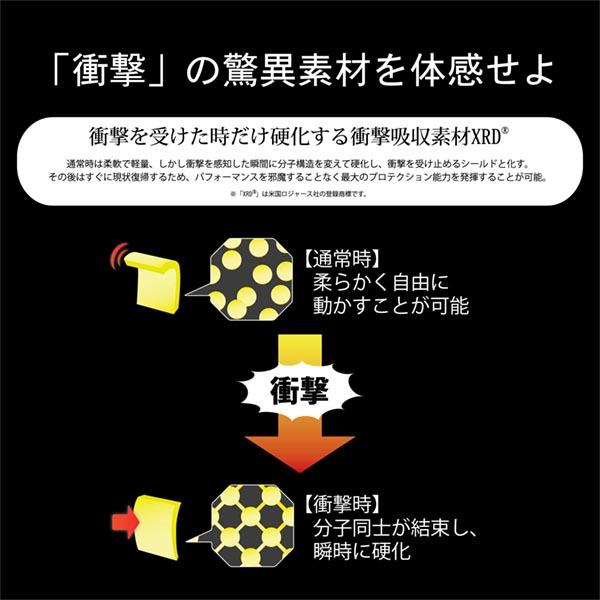 YOROIMUSHA(鎧武者)YM-1748LONGHIPPROTECTOR(PORON)ロングヒッププロテクターカラー(ブラック)スノーボードスノボー