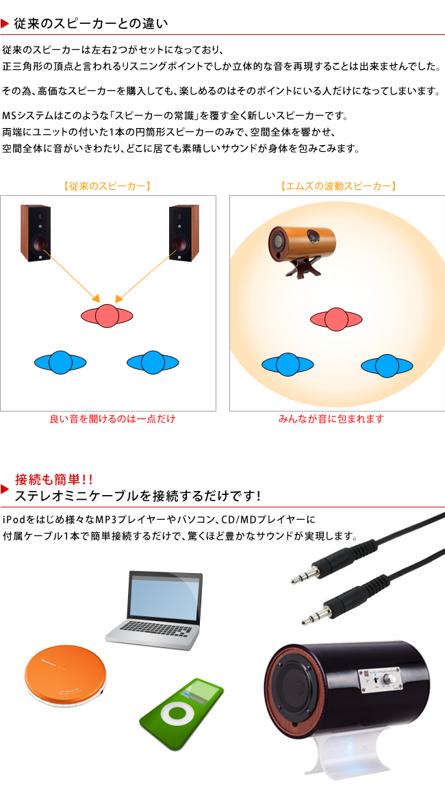 エムズシステム M'S System アンプ内蔵型波動スピーカー MS-ch307WHT シュエット! LED色 ブルー