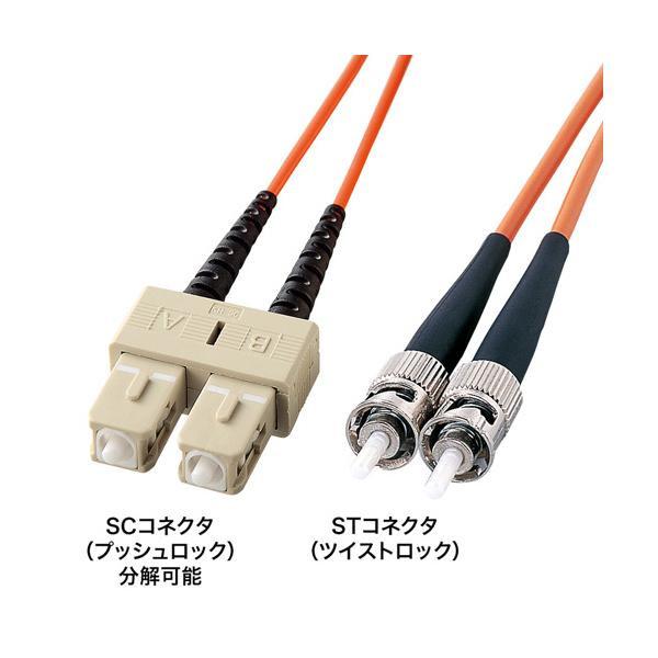 サンワサプライ 光ファイバケーブル(3m) HKB-CT6W-3【送料無料】