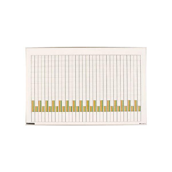 【送料無料】日本統計機 小型グラフ SG3321枚