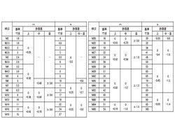 S45C(N)ナット(1シュ 材質(S45C(N)) 規格(M20) 入数(1) 04258815-001【04258815-001】[4549663664557][4549663664557]