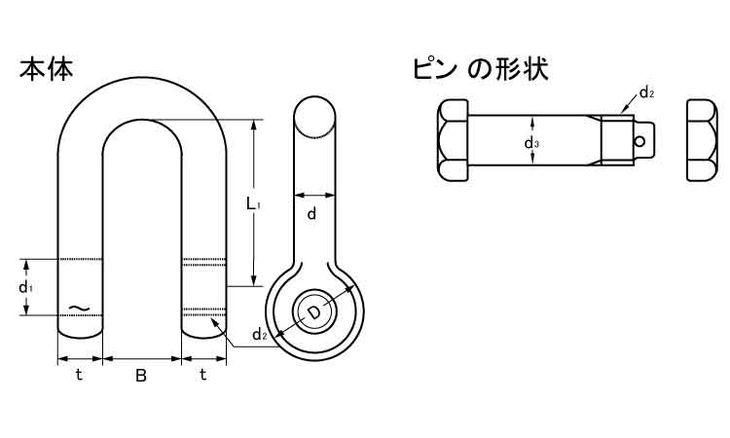 日本未入荷 規格(SB50(M56) 入数(1) JISシャックル(クロ(Mキュウ 04252992-001【04252992-001】[4549663536854][4549663536854]:ワールドデポ-DIY・工具